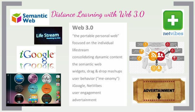 Distance Learning Mind Map 5